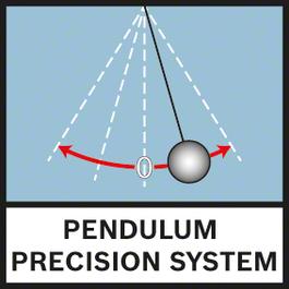 진자 정밀 시스템 쇽업소버를 갖춘 광학 장치와 경화된 형상 부품으로 구성된 높은 정밀도의 정밀 진자 시스템